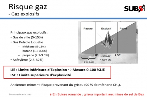gaz_explosifs